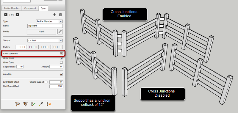 Common Span Attributes: Cross Junctions